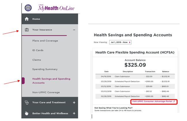 Flexible Spending Account Reimbursement | Human Resources